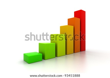 Multi coloured graph isolated in white