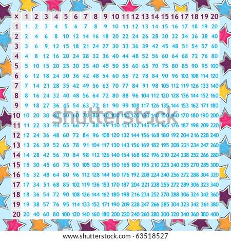 Multiplication chart (raster version) - stock photo