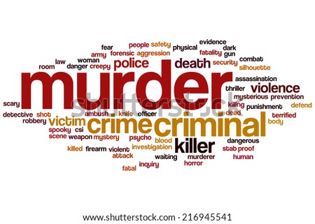 Murder concept word cloud background