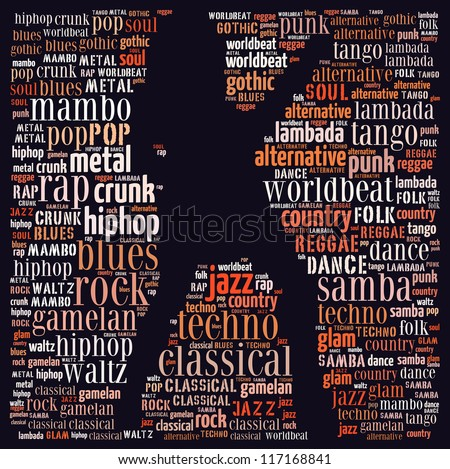Music genre in text graphics