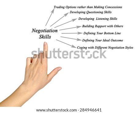 Negotiating restricted stock options
