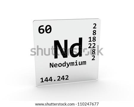 Neodymium Symbol Nd Element Periodic Table Stock Illustration