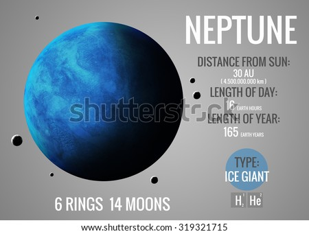 Neptune - Infographic image presents one of the solar system planet, look and facts. This image elements furnished by NASA. - stock photo