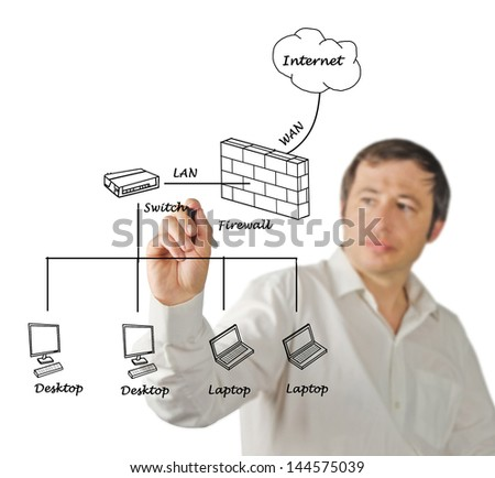 Network diagram - stock photo