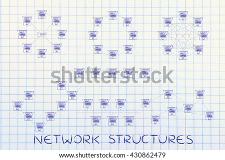 network structures: different computer networks designed with tiny laptops and dashed connection lines