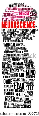 Neuroscience word cloud shape concept