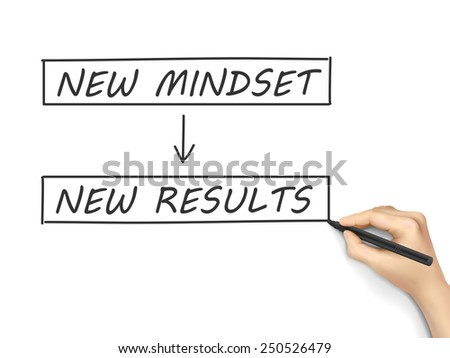 new mindset make new results written by hand on white background