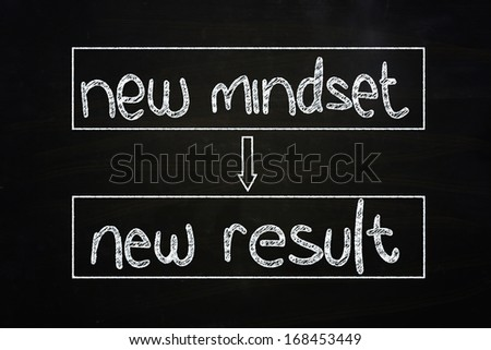 New Mindset New Result, written with Chalk on Blackboard - stock photo