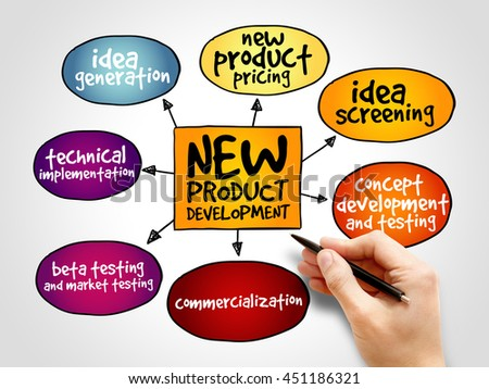 New product development mind map, business concept background - stock photo