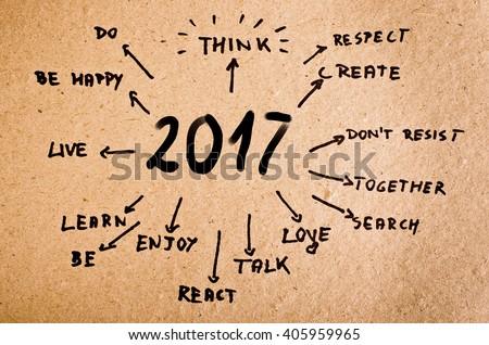 New Year Resolution 2017 Goals written on cardboard