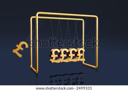 Newton's cradle with British pound symbols on a dark reflective background - stock photo