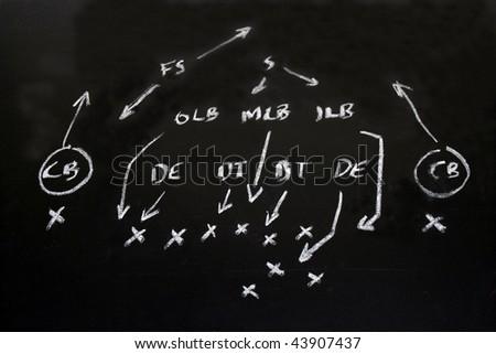 NFL American football formation tacticson a blackboard - stock photo