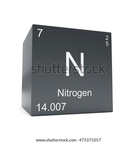 Nitrogen chemical element symbol periodic table stock illustration nitrogen chemical element symbol periodic table stock illustration 473371057 shutterstock urtaz Images