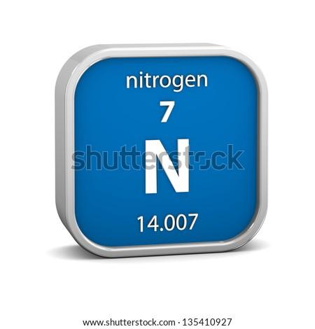 Nitrogen Material On Periodic Table Part Stock Illustration ...