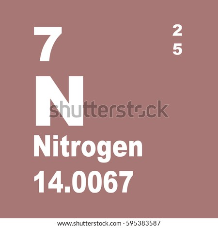 Nitrogen periodic table elements stock illustration 595383587 nitrogen periodic table of elements urtaz Image collections