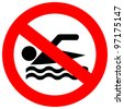 No swimming sign - stock vector