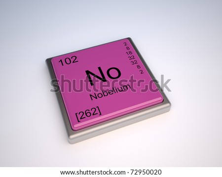 Nobelium chemical element periodic table symbol stock illustration nobelium chemical element of the periodic table with symbol no urtaz Choice Image