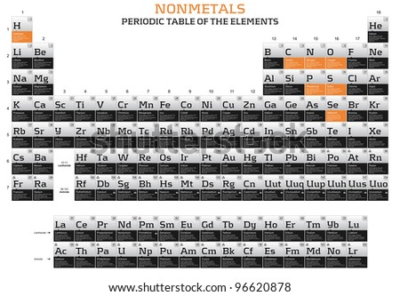 Nonmetals in the periodic table of the elements - stock photo