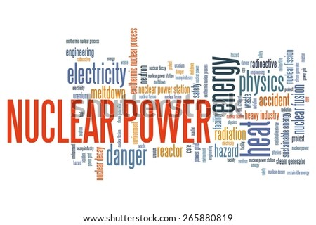 Nuclear power - energy generation issues and concepts word cloud illustration. Word collage concept.