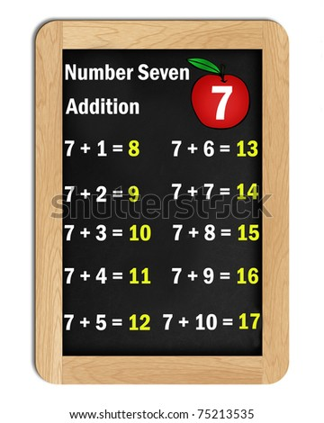 number seven addition tables on a chalkboard over a white background - stock photo