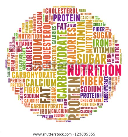 Nutrition in word collage