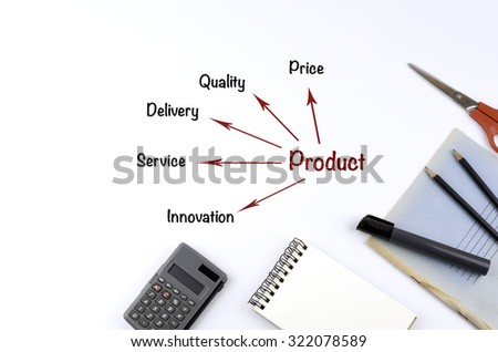 On white office table product concept - stock photo