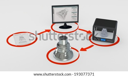 one diagram that shows the phases of a mechanical project, sketch, project on computer, prototype with a 3d printer, and the final product (3d render) - stock photo