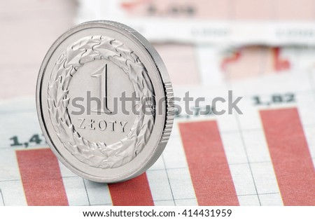 One Polish Zloty coin on newspaper chart  - stock photo