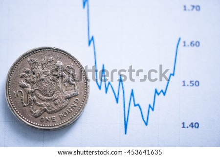 one pound coin financial graph, post Brexit loss - stock photo