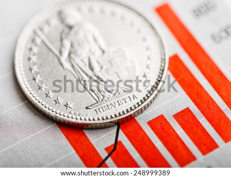 One Swiss Franc coin on fluctuating graph. Rate of the Swiss Franc (shallow DOF)  - stock photo