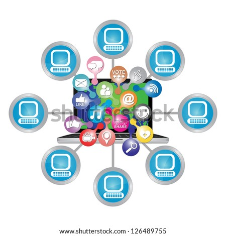 Online and Internet Social Network or Social Media Concept Present By Computer Laptop With Group of Colorful Social Media or Social Network Icon Connected to The Network Isolated on White Background - stock photo