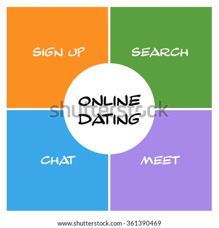 circle pines online hookup & dating What is the average penis size  for a random hookup  of entitlement get laid or get lost online dating college pe routines aggressive scotty.