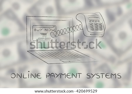 online payment system: laptop with funny pos terminal coming out of the screen with a spring,  metaphor of online payments