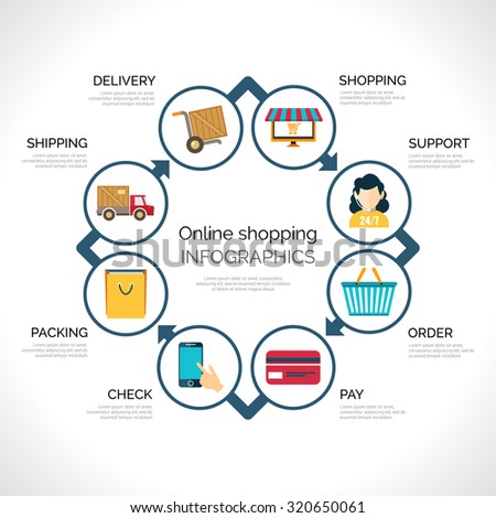 Online shopping infographics with e-commerce mobile payment and delivery symbols  illustration - stock photo