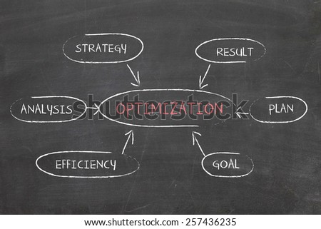 optimization cycle diagram - stock photo