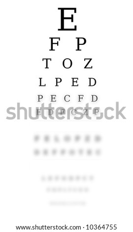 Optometrist chart with blur effect