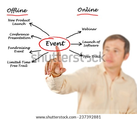 Organiaztion of an event - stock photo