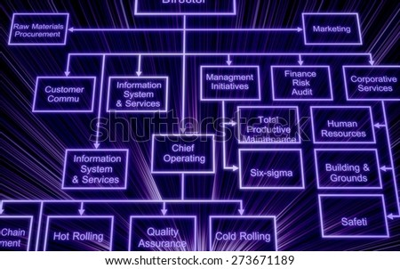Organization. 3D. Flow chart - stock photo