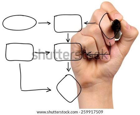 Organization, Planning, Flow Chart. - stock photo