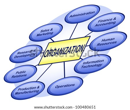 Organizational business chart showing various business departments. - stock photo