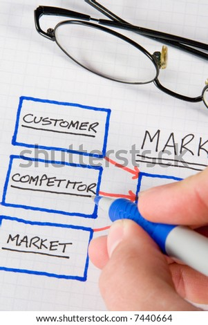 Organizational charts and graphs for business - stock photo