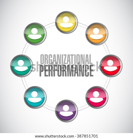 stocks of knowledge and organizational performance A broad concept represented by several perspectives, including the organization's fit with external environment, internal subsystems are configured for a high-performance workplace, when companies are learning organizations, and when companies satisfy the needs of key stakeholders.