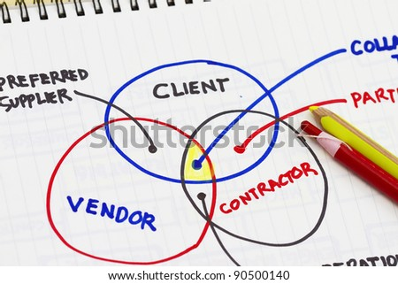 Organizational & Planning charts & business client to supplier relationship - stock photo