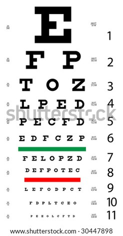 Original Eye Chart - stock photo