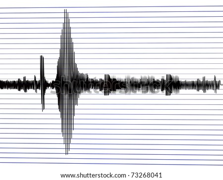 Oscilloscope graphic diagram