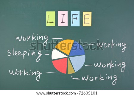 Overworked life plan, Colorful word and drawing on blackboard - stock photo
