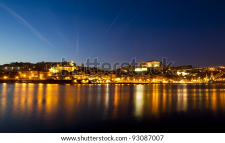 Panorama of Porto from the Duoro river