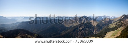 Panorama of the Alps