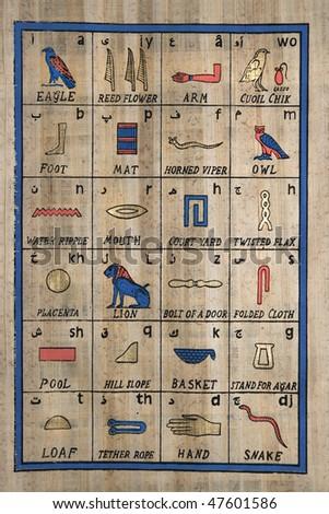 Papyrus depicting pictogram alphabet - stock photo