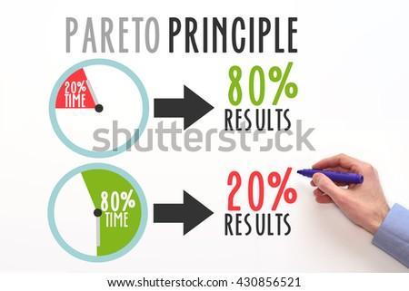 Pareto principle law vital few 8020 stockfotos rechtenvrij pareto principle or law of the vital few 8020 rule factor sparsity voorbeeld weergeven ccuart Images